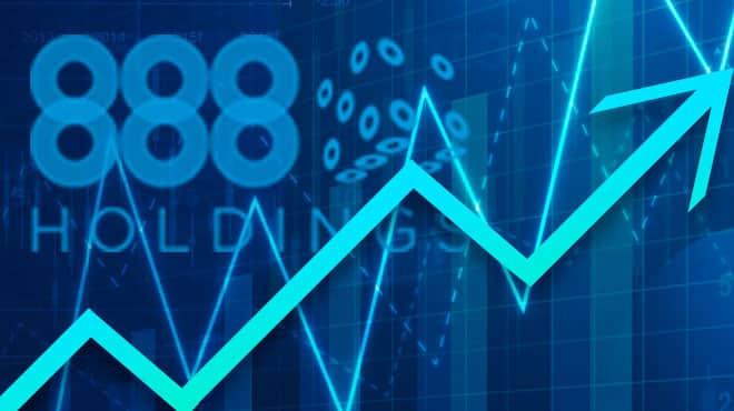 Финансовые результаты рума 888holdings